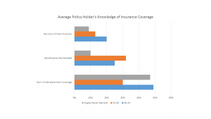 Knowing your Insurance Coverage - Illustration No. 2  for April Fools Blog -3-24-15