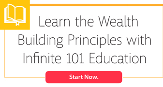 Learn Wealth Building Principles