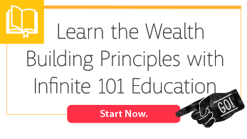 blog banner wealth principles